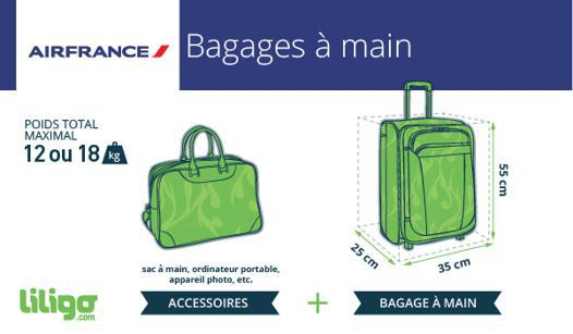 air france dimension bagage cabine