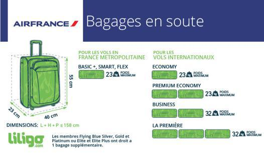 bagage soute air france