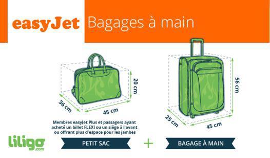 bagage soute easyjet