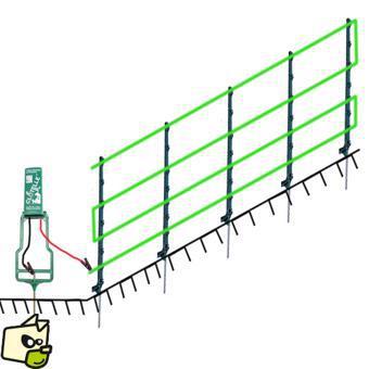 barriere electrique pour chien