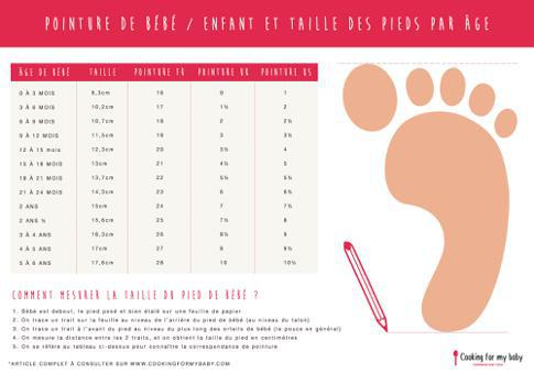 taille bébé chaussure