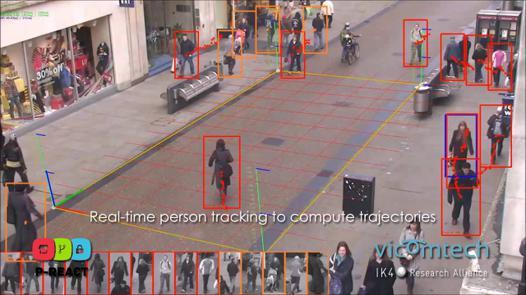 videos surveillance