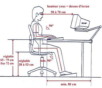 hauteur bureau adulte